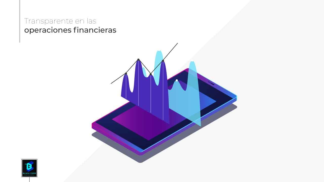 Black Core la nueva forma de inversión en latinoamérica